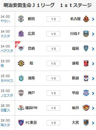 【Jリーグ2016開幕!第一節展望】柏レイソル vs 浦和レッズ、G大阪 vs 鹿島アントラーズ